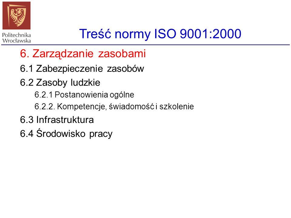 Treść normy ISO 9001:2000 6. Zarządzanie zasobami