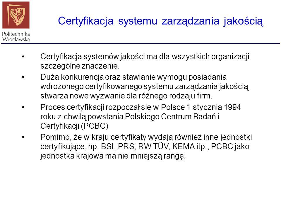 Certyfikacja systemu zarządzania jakością