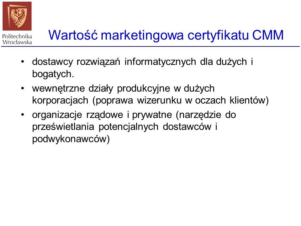 Wartość marketingowa certyfikatu CMM