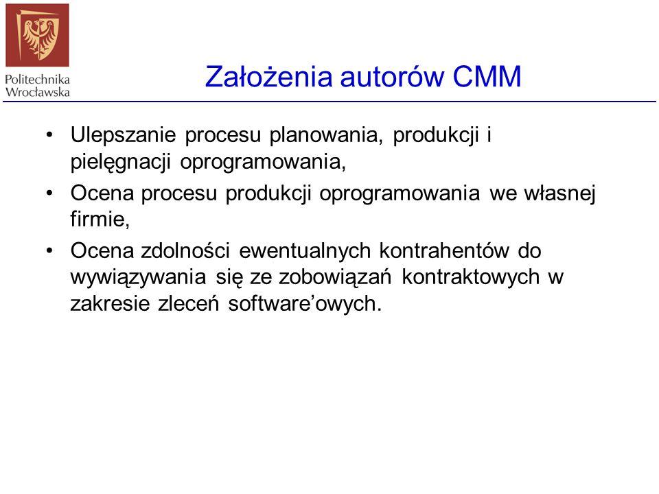 Założenia autorów CMM Ulepszanie procesu planowania, produkcji i pielęgnacji oprogramowania,