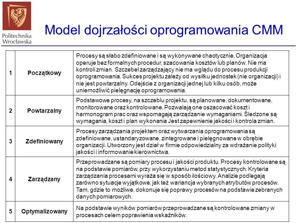 Model dojrzałości oprogramowania CMM