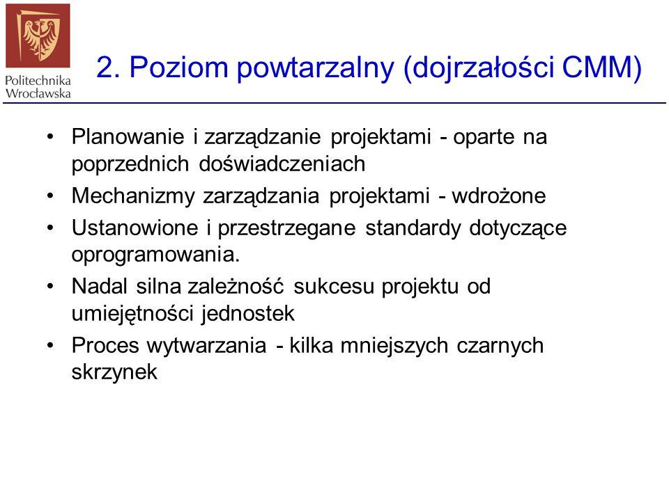 2. Poziom powtarzalny (dojrzałości CMM)