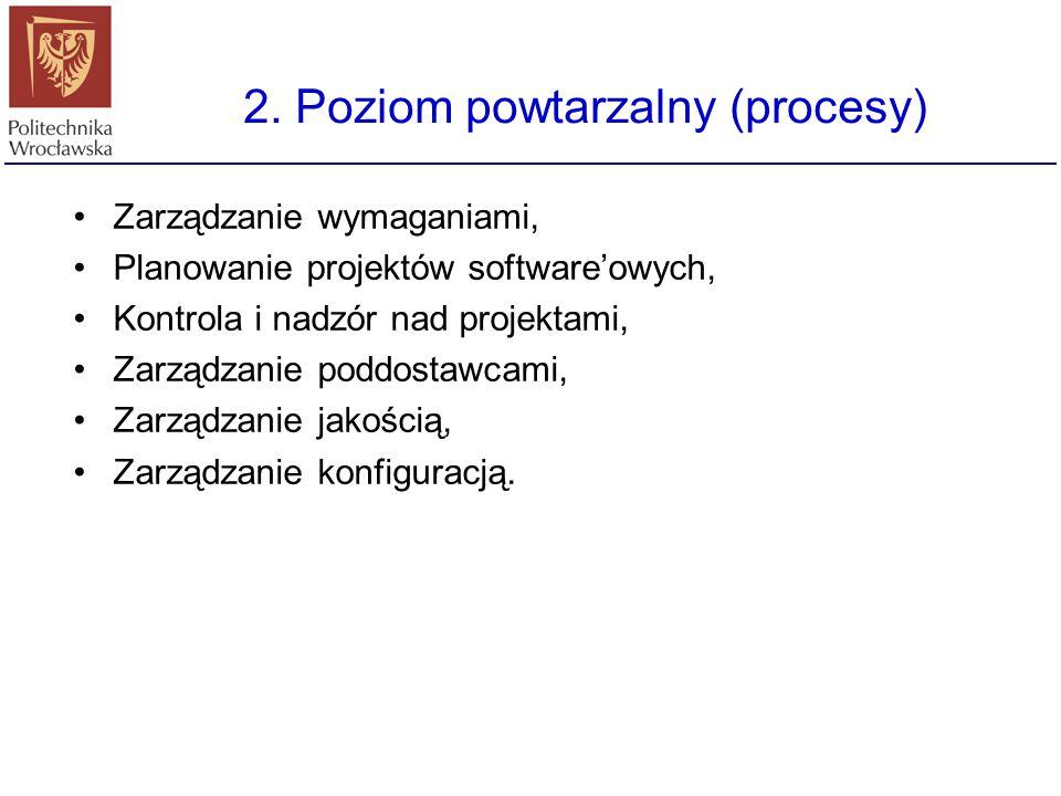 2. Poziom powtarzalny (procesy)
