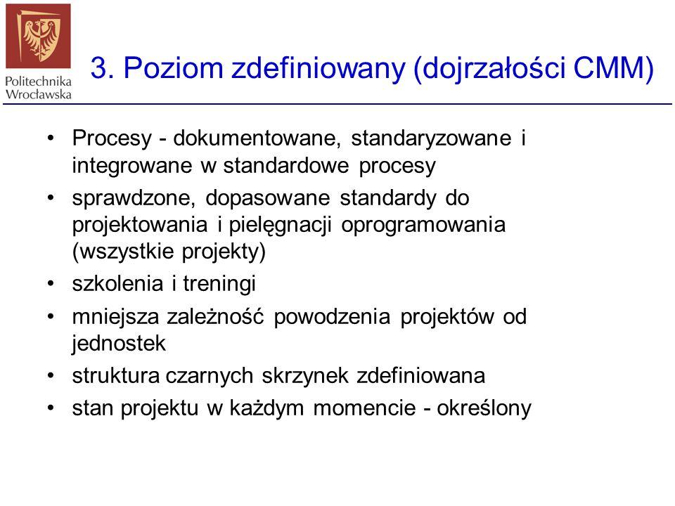 3. Poziom zdefiniowany (dojrzałości CMM)