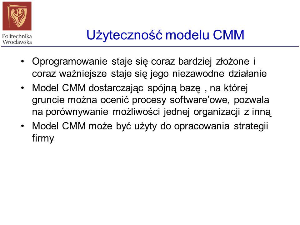Użyteczność modelu CMM