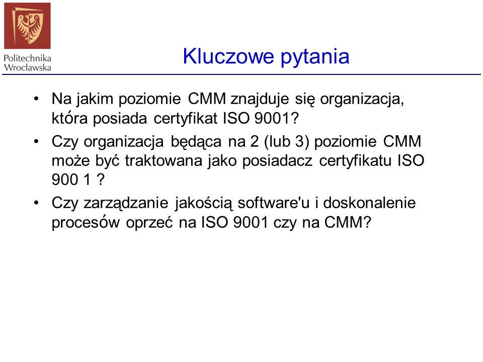 Kluczowe pytania Na jakim poziomie CMM znajduje się organizacja, która posiada certyfikat ISO 9001