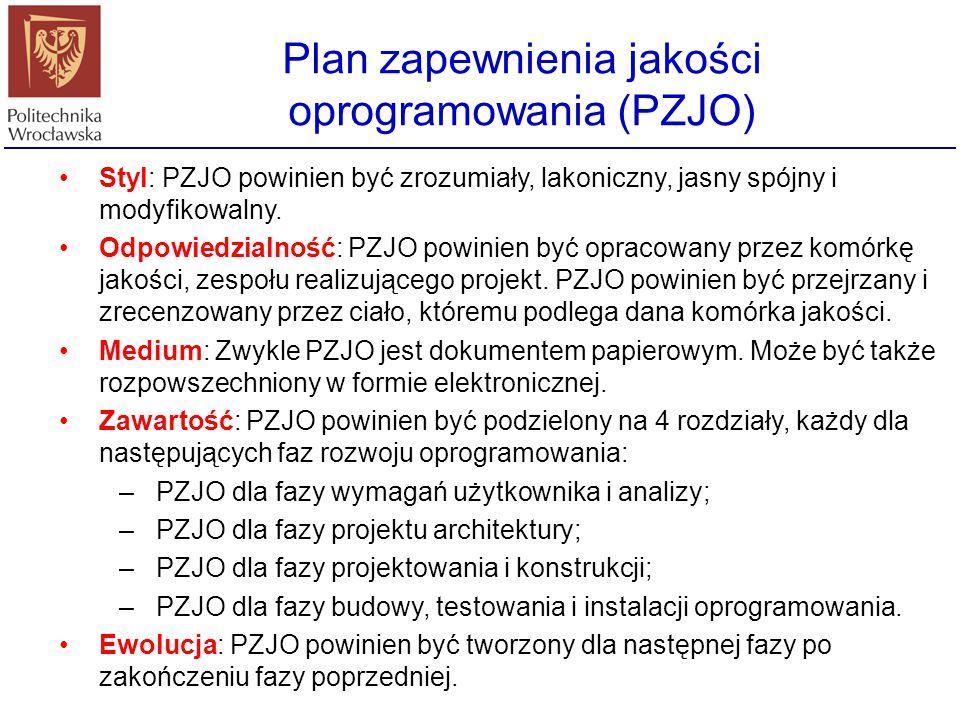 Plan zapewnienia jakości oprogramowania (PZJO)