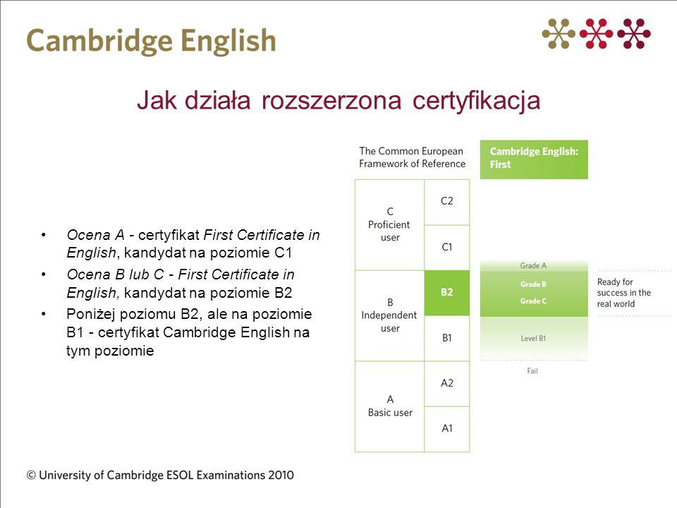 Jak działa rozszerzona certyfikacja
