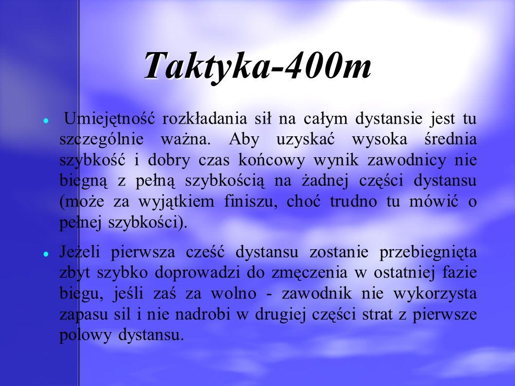 Taktyka-400m