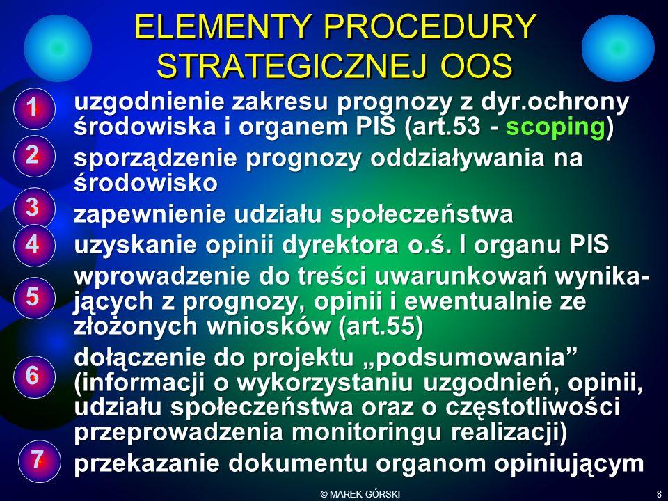 ELEMENTY PROCEDURY STRATEGICZNEJ OOS