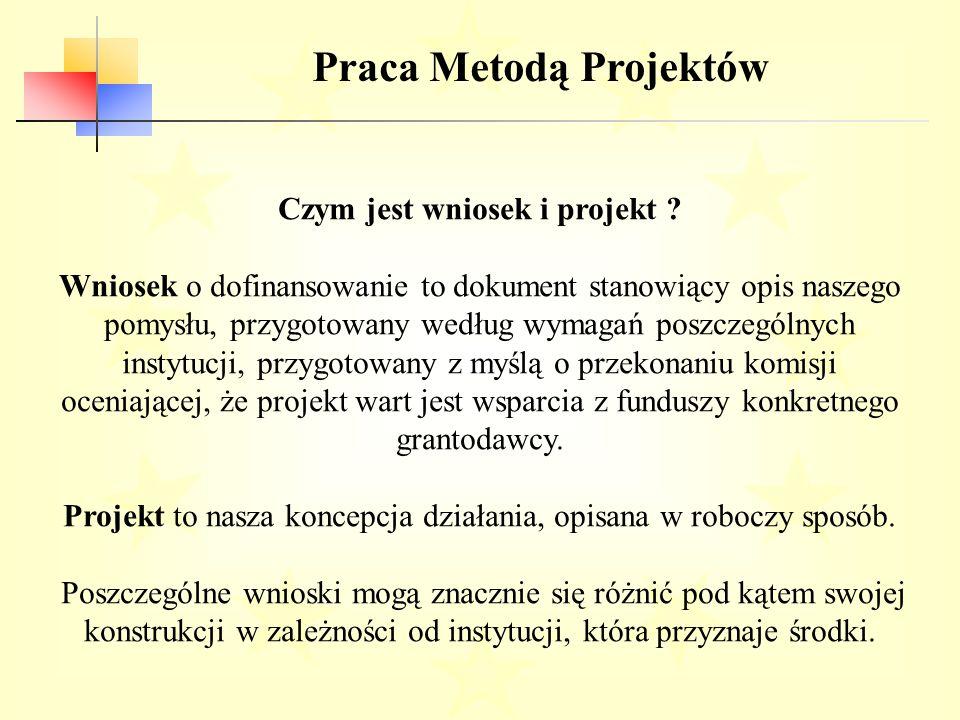 Praca Metodą Projektów Czym jest wniosek i projekt