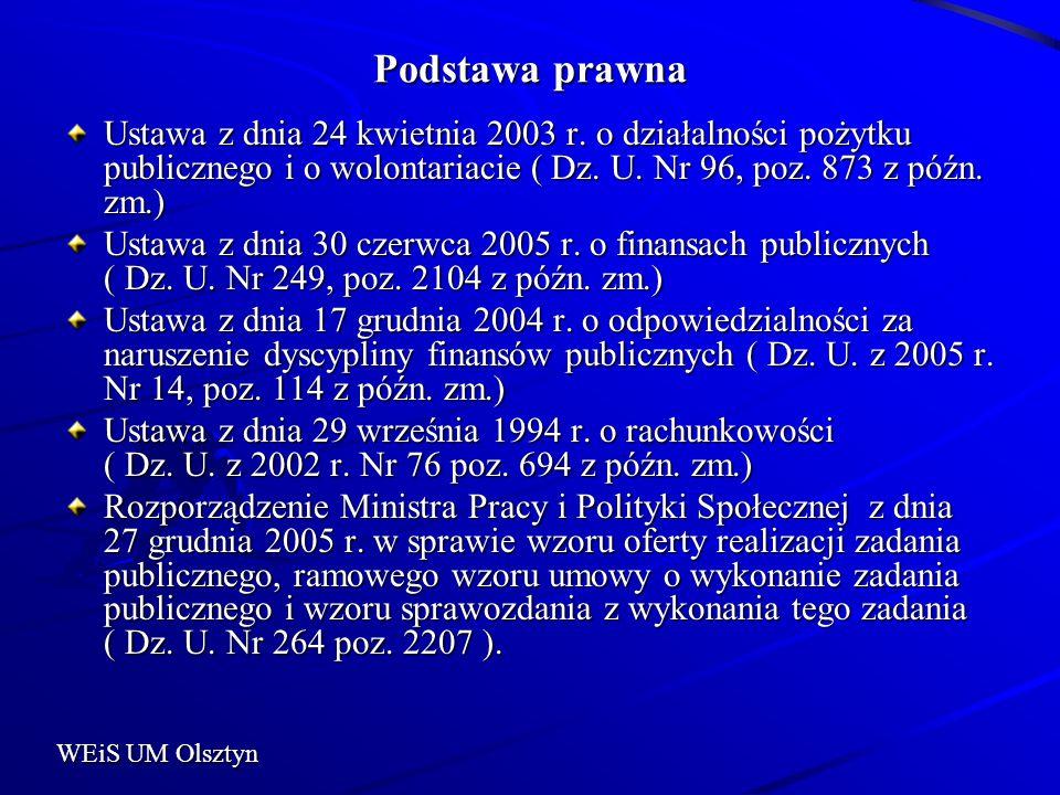 Podstawa prawna Ustawa z dnia 24 kwietnia 2003 r. o działalności pożytku publicznego i o wolontariacie ( Dz. U. Nr 96, poz. 873 z późn. zm.)