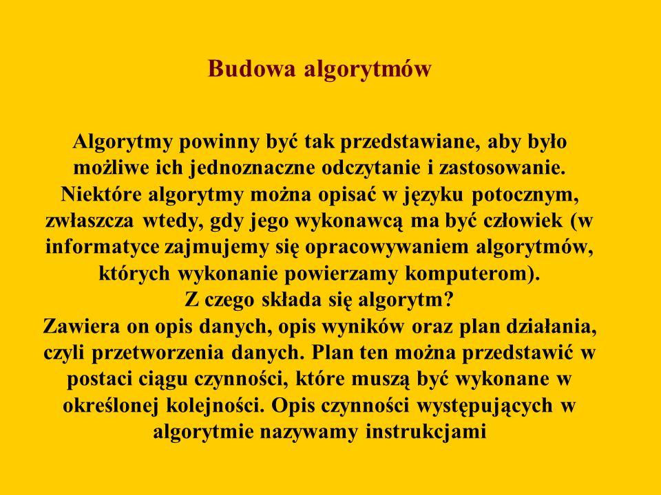 Budowa algorytmów Algorytmy powinny być tak przedstawiane, aby było możliwe ich jednoznaczne odczytanie i zastosowanie.
