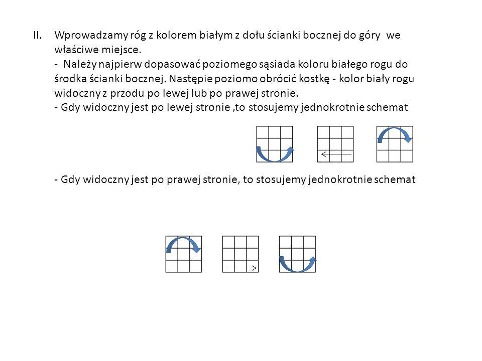 II. Wprowadzamy róg z kolorem białym z dołu ścianki bocznej do góry we właściwe miejsce.