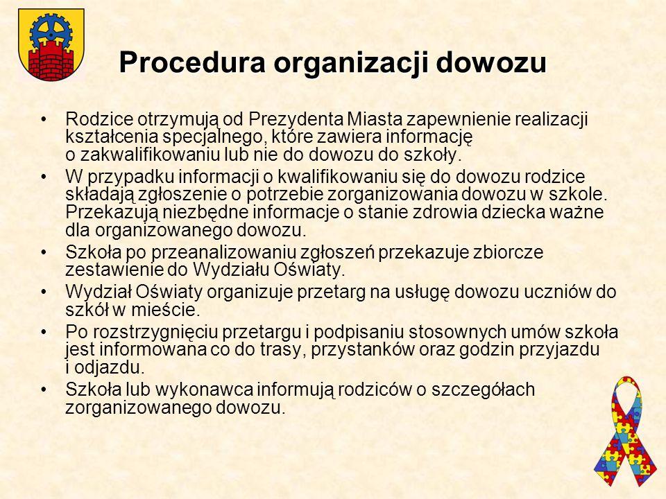 Procedura organizacji dowozu