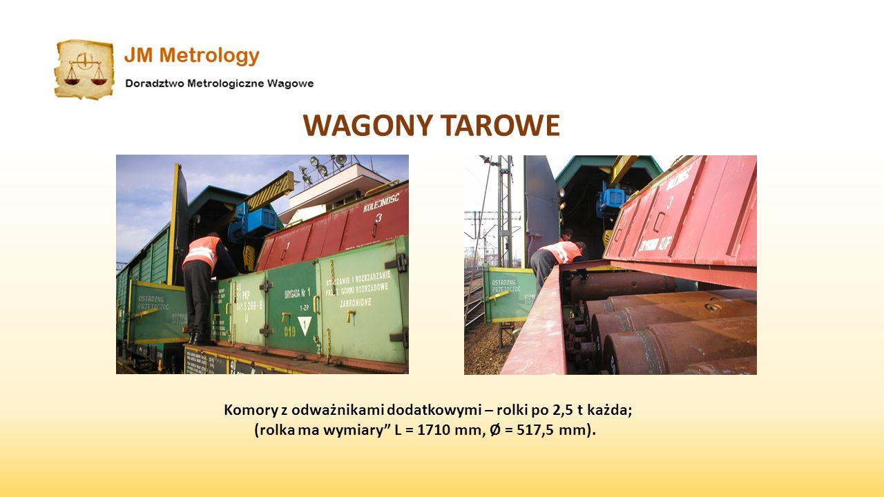 WAGONY TAROWE Komory z odważnikami dodatkowymi – rolki po 2,5 t każda;