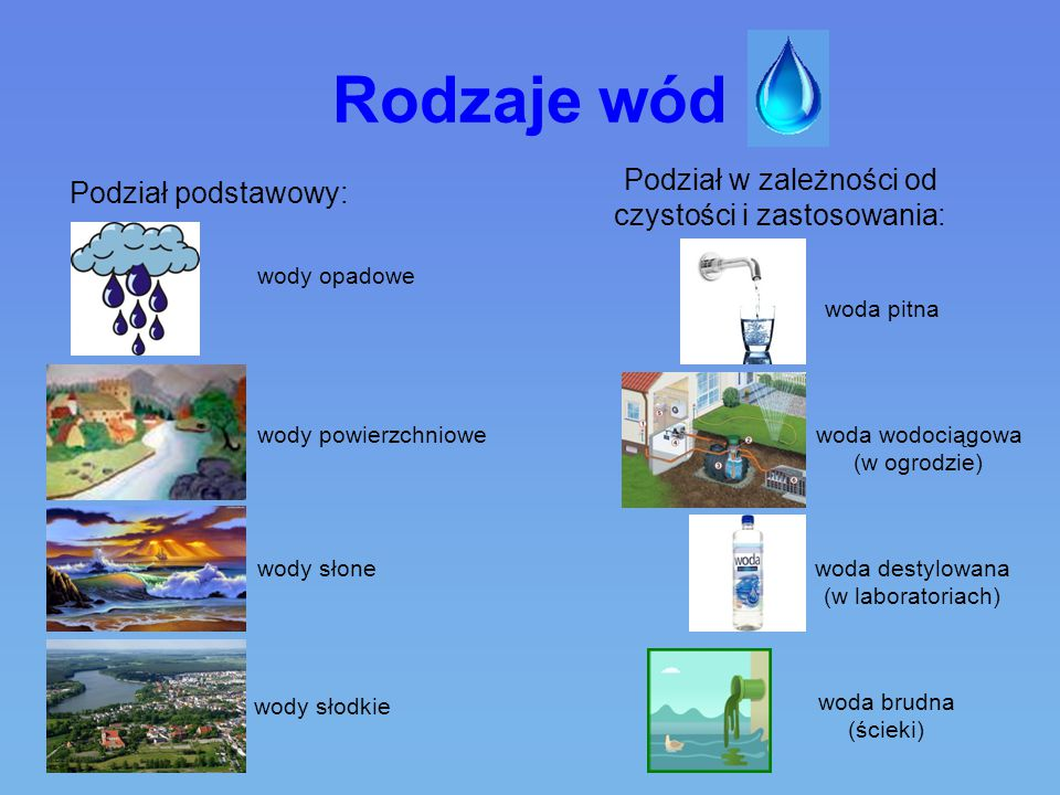 Podział w zależności od czystości i zastosowania: