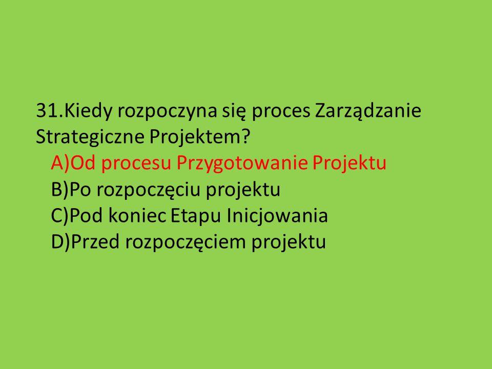 31. Kiedy rozpoczyna się proces Zarządzanie Strategiczne Projektem