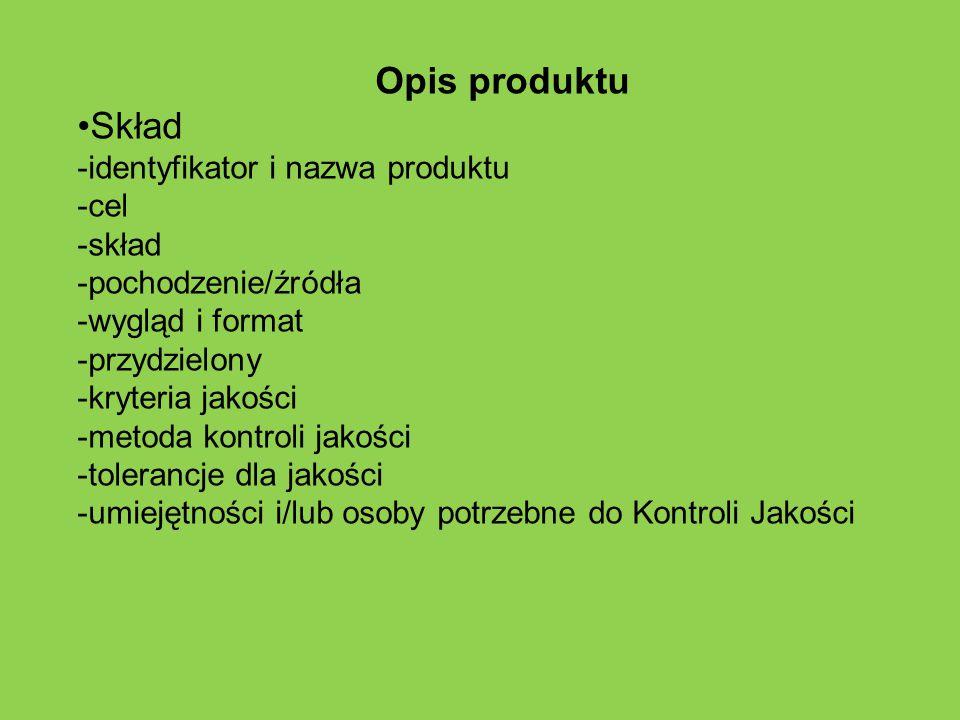 Opis produktu Skład -identyfikator i nazwa produktu -cel -skład