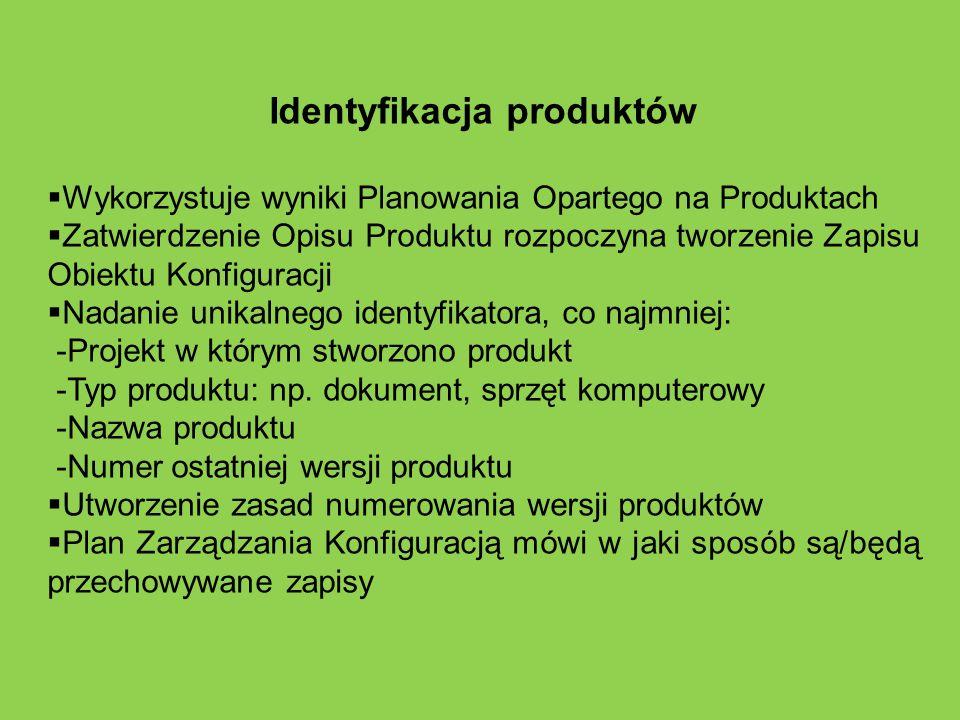 Identyfikacja produktów