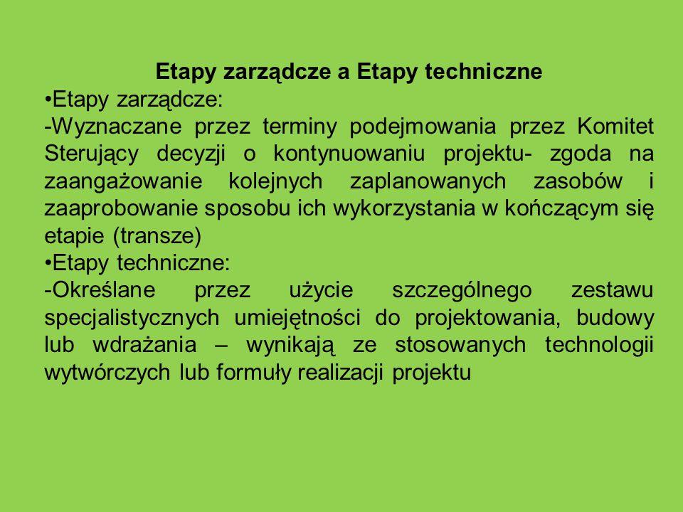 Etapy zarządcze a Etapy techniczne