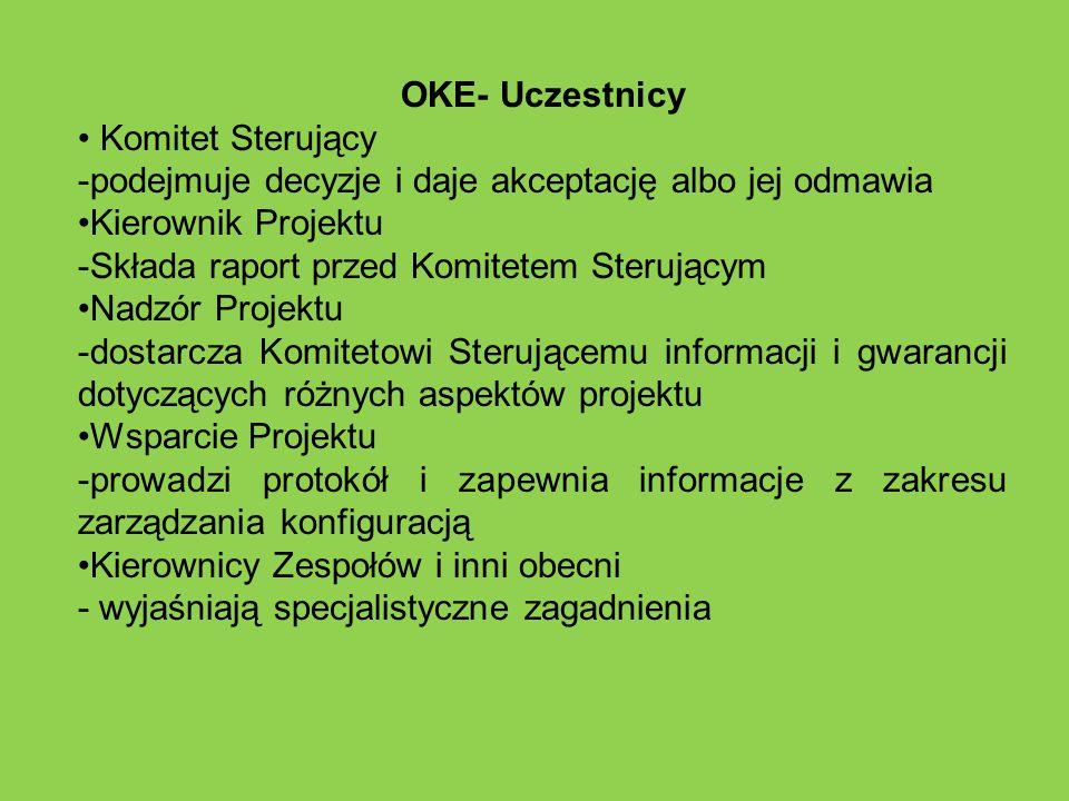 OKE- Uczestnicy Komitet Sterujący. podejmuje decyzje i daje akceptację albo jej odmawia. Kierownik Projektu.