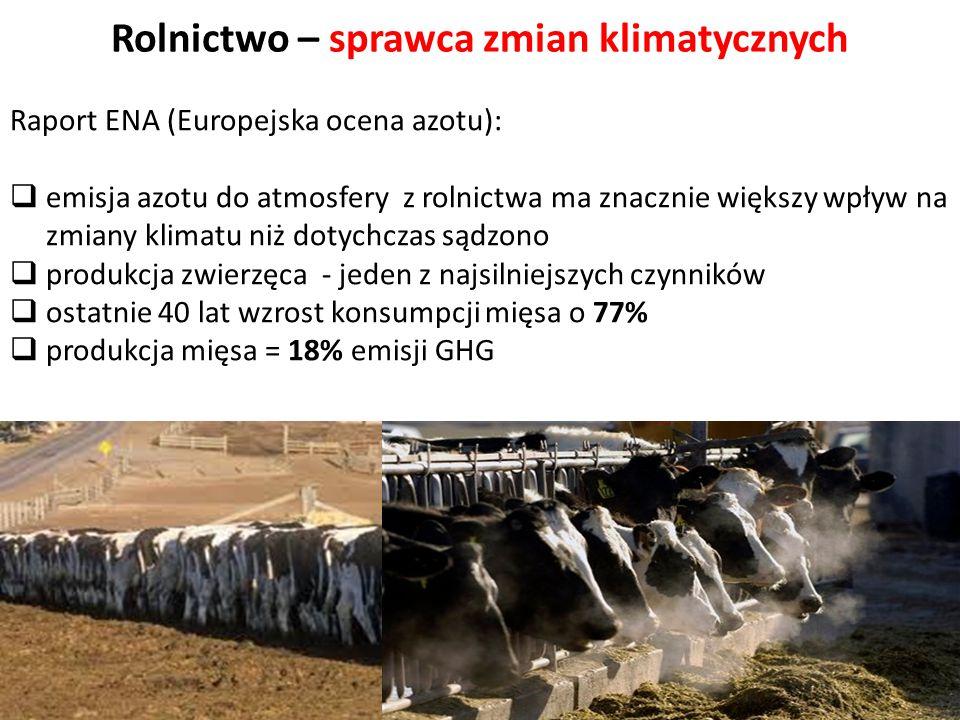 Rolnictwo – sprawca zmian klimatycznych
