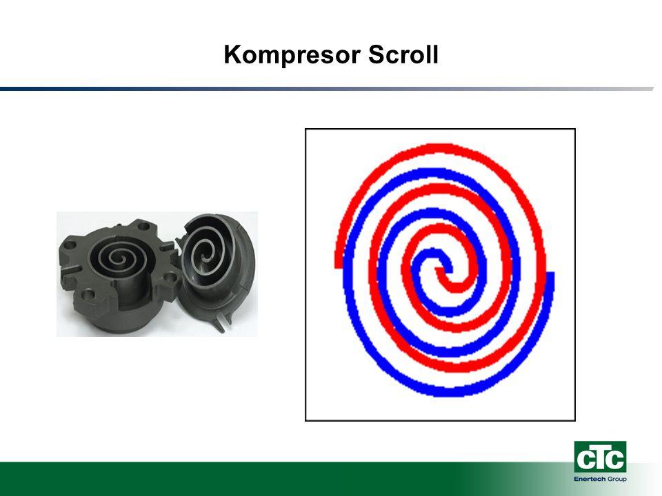 Kompresor Scroll