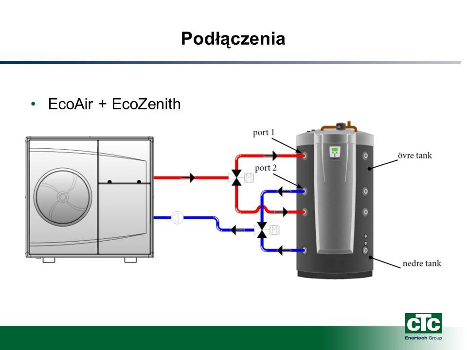 Podłączenia EcoAir + EcoZenith