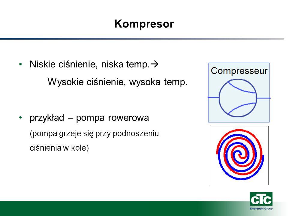 Kompresor Niskie ciśnienie, niska temp.