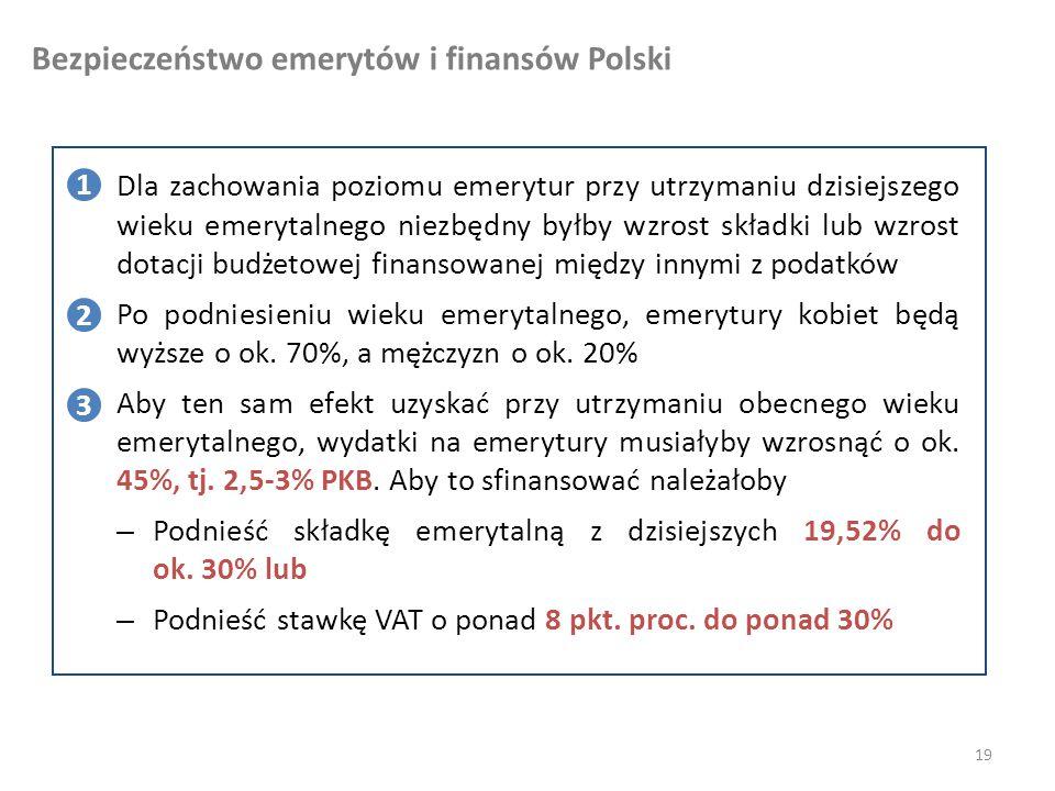 Bezpieczeństwo emerytów i finansów Polski
