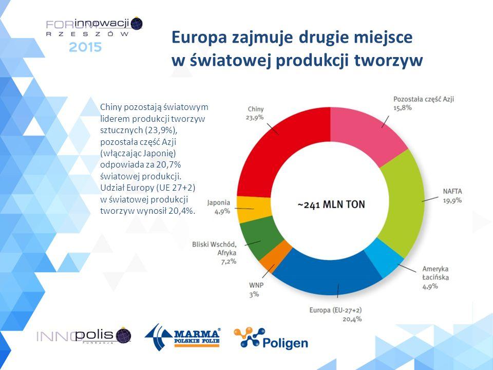 Europa zajmuje drugie miejsce w światowej produkcji tworzyw