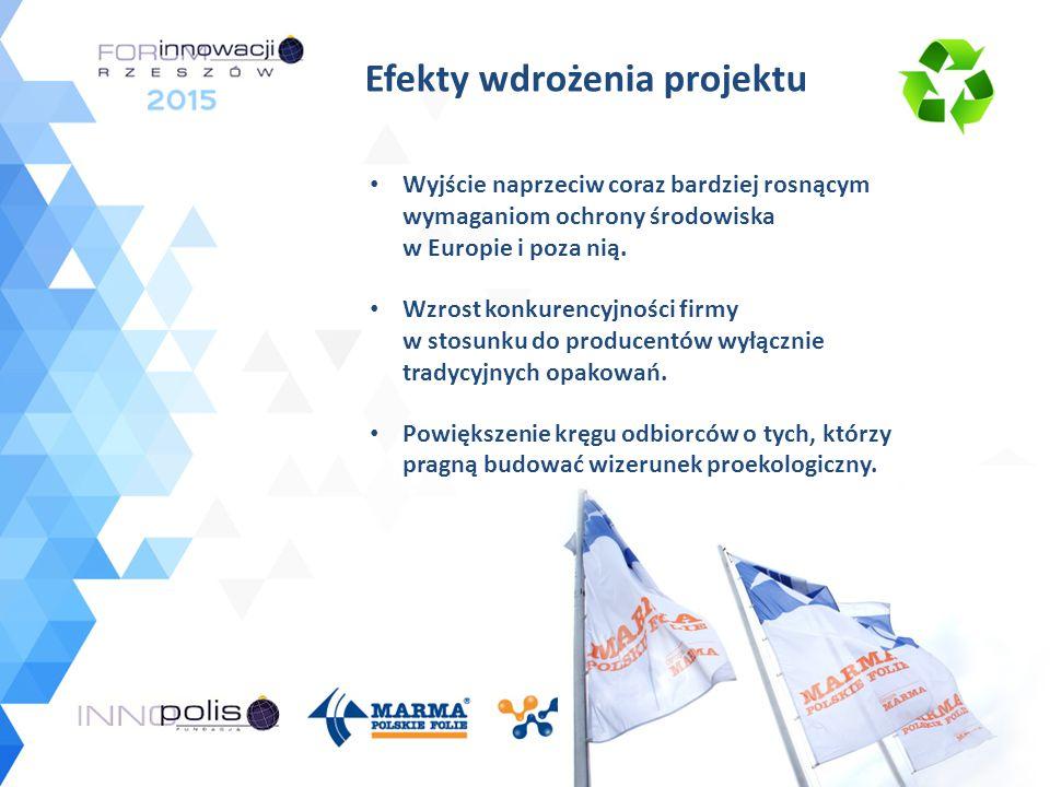 Efekty wdrożenia projektu