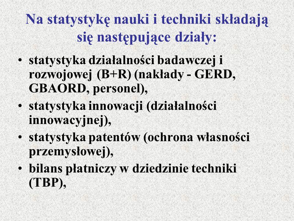 Na statystykę nauki i techniki składają się następujące działy: