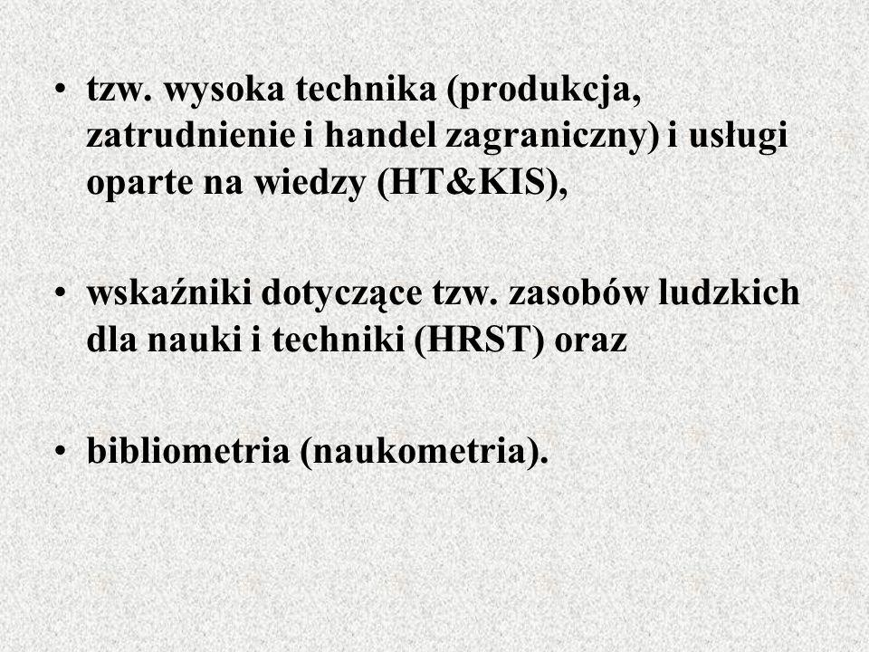 tzw. wysoka technika (produkcja, zatrudnienie i handel zagraniczny) i usługi oparte na wiedzy (HT&KIS),