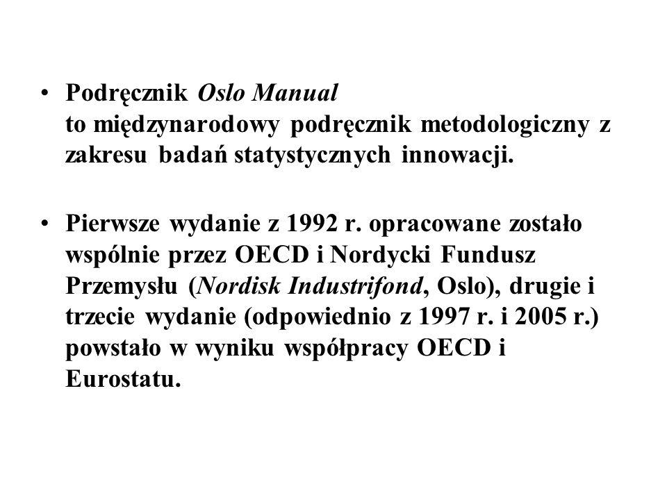 Podręcznik Oslo Manual to międzynarodowy podręcznik metodologiczny z zakresu badań statystycznych innowacji.