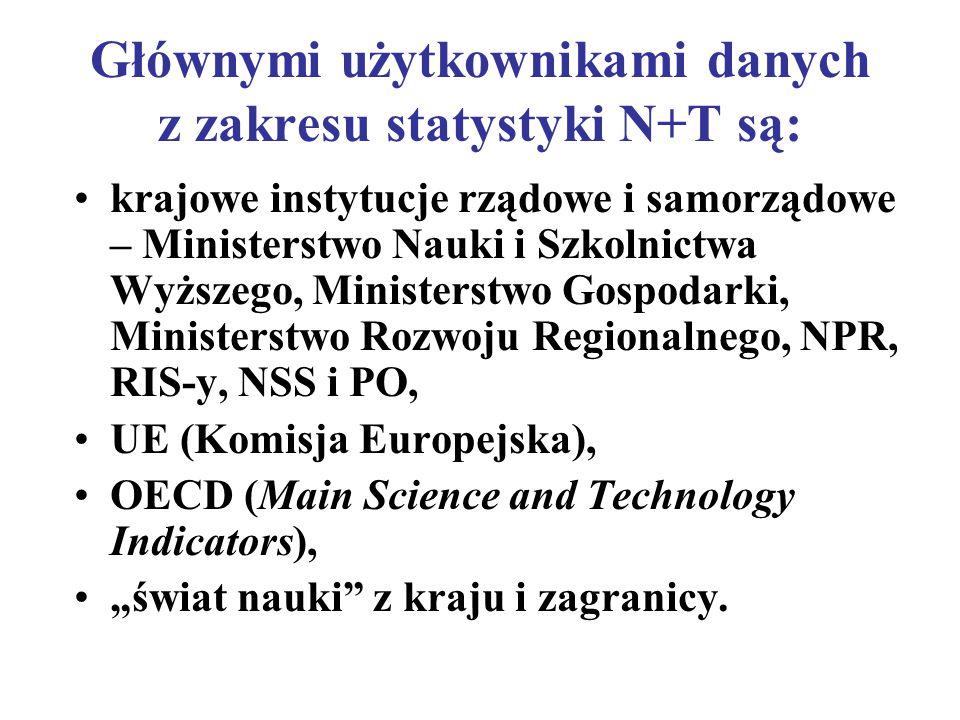 Głównymi użytkownikami danych z zakresu statystyki N+T są: