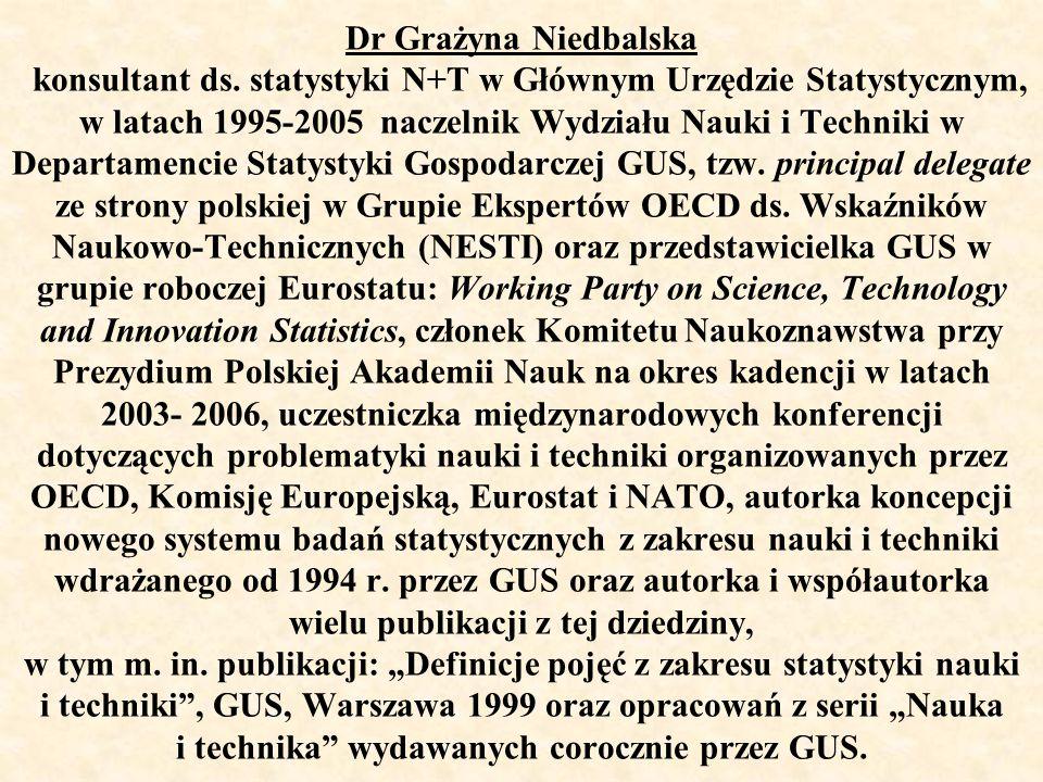 Dr Grażyna Niedbalska konsultant ds