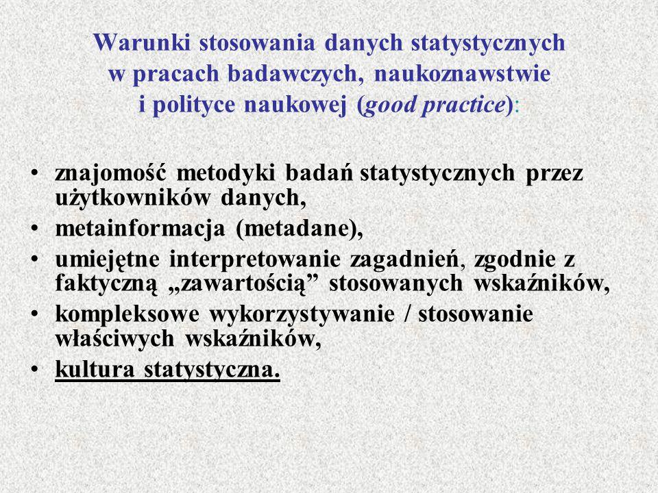 Warunki stosowania danych statystycznych w pracach badawczych, naukoznawstwie i polityce naukowej (good practice):