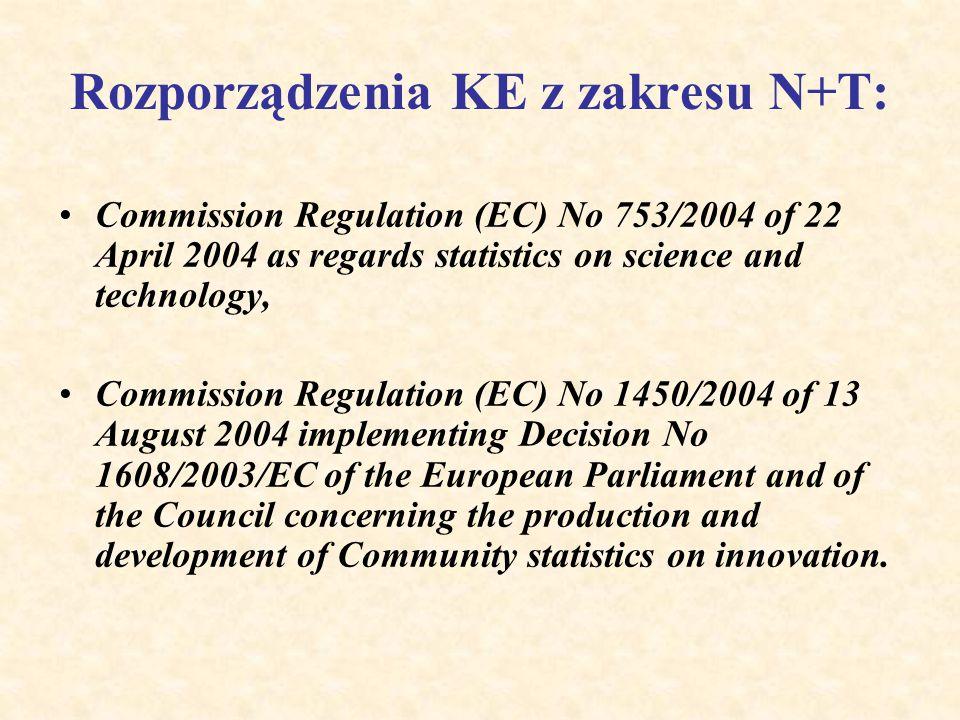 Rozporządzenia KE z zakresu N+T: