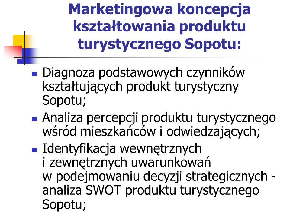 Marketingowa koncepcja kształtowania produktu turystycznego Sopotu: