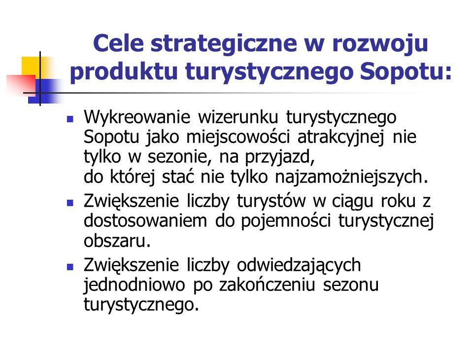 Cele strategiczne w rozwoju produktu turystycznego Sopotu: