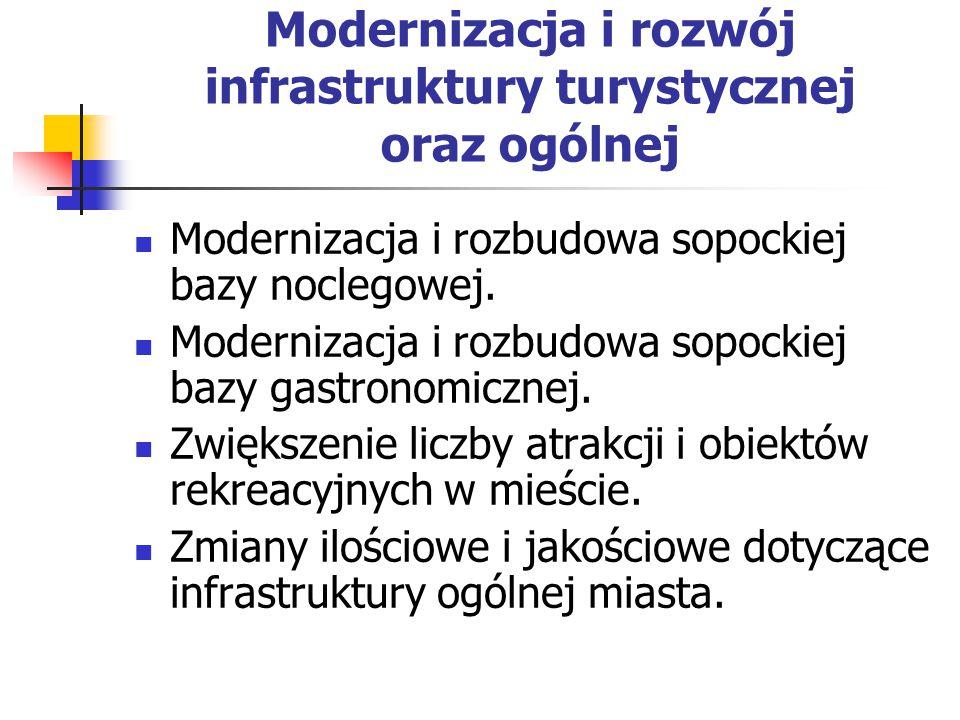 Modernizacja i rozwój infrastruktury turystycznej oraz ogólnej