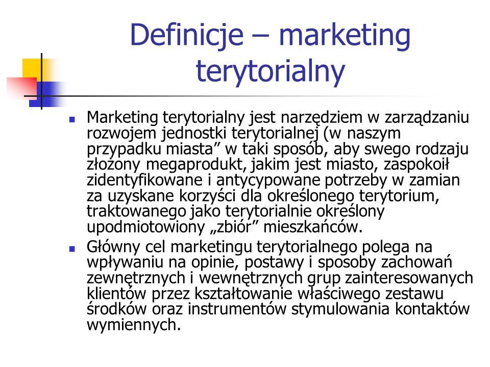 Definicje – marketing terytorialny