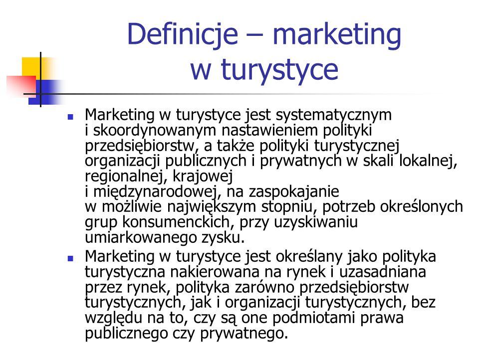 Definicje – marketing w turystyce