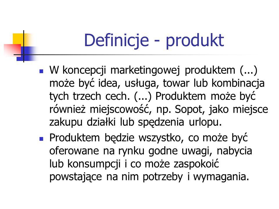 Definicje - produkt