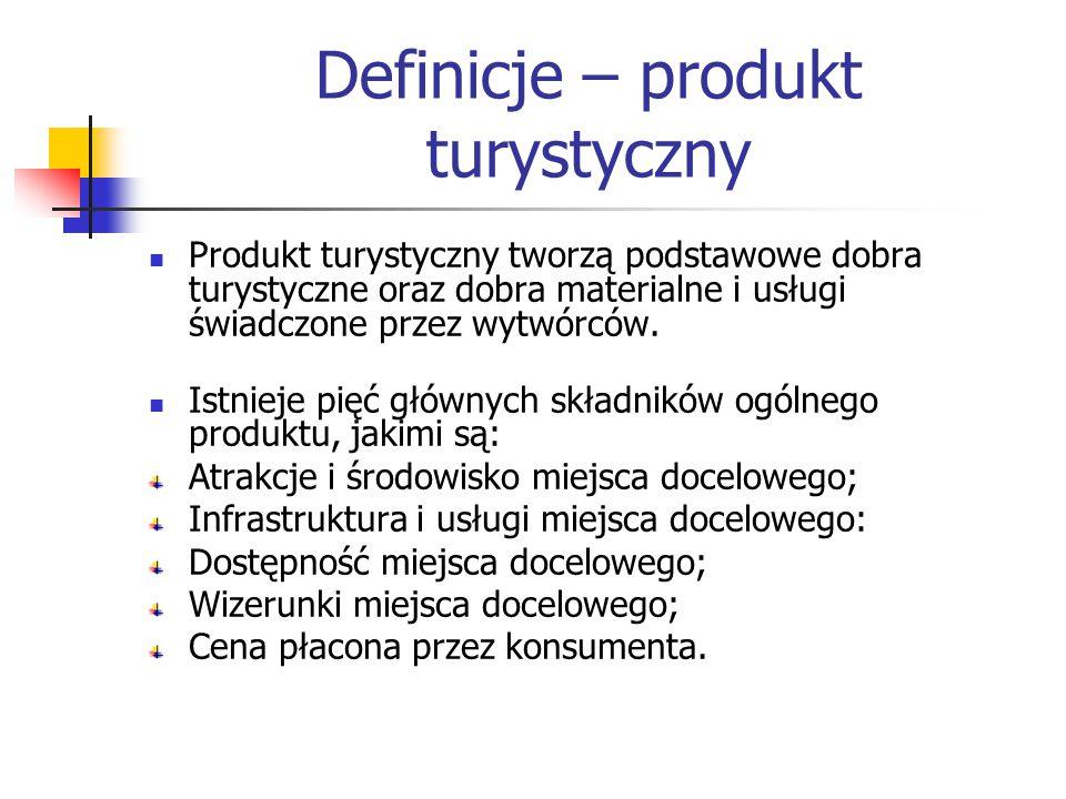 Definicje – produkt turystyczny