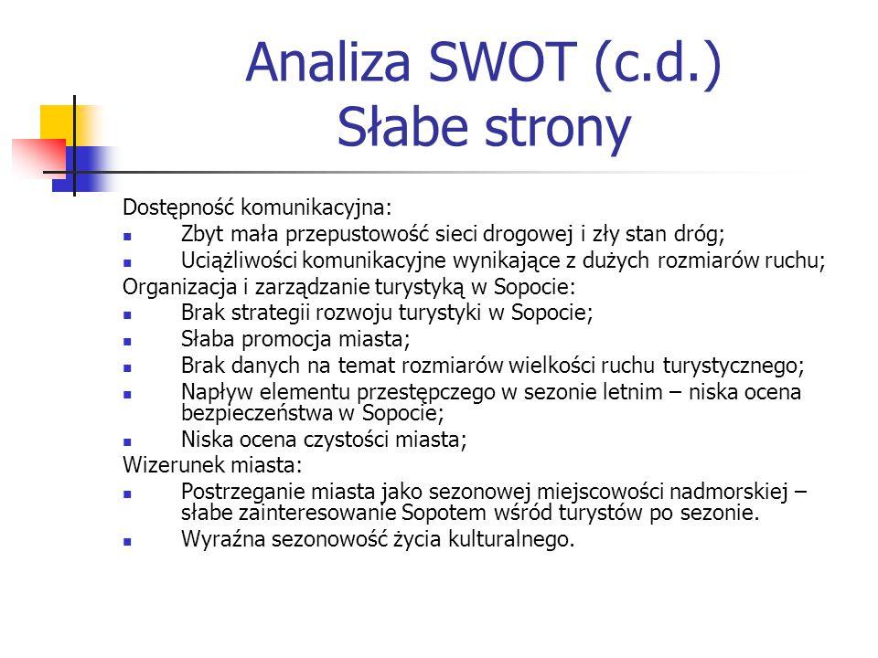 Analiza SWOT (c.d.) Słabe strony