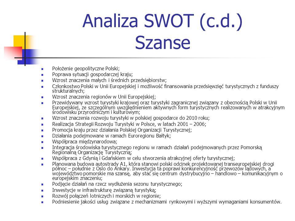 Analiza SWOT (c.d.) Szanse
