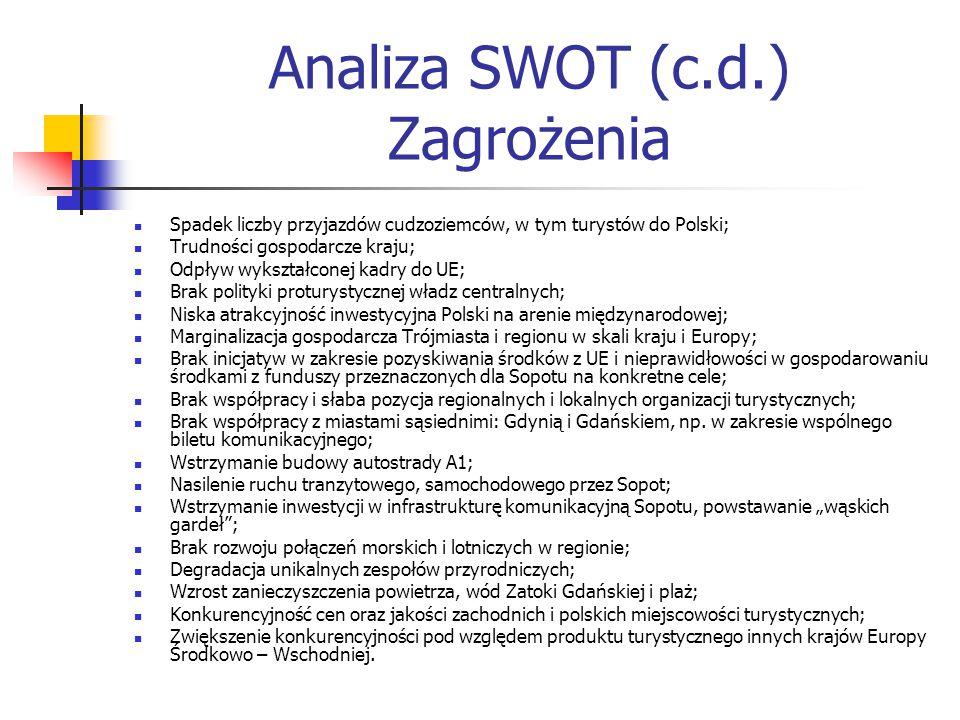 Analiza SWOT (c.d.) Zagrożenia